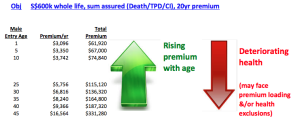 Life-insurance_singapore