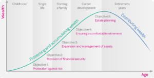 financial_planning_life-stages